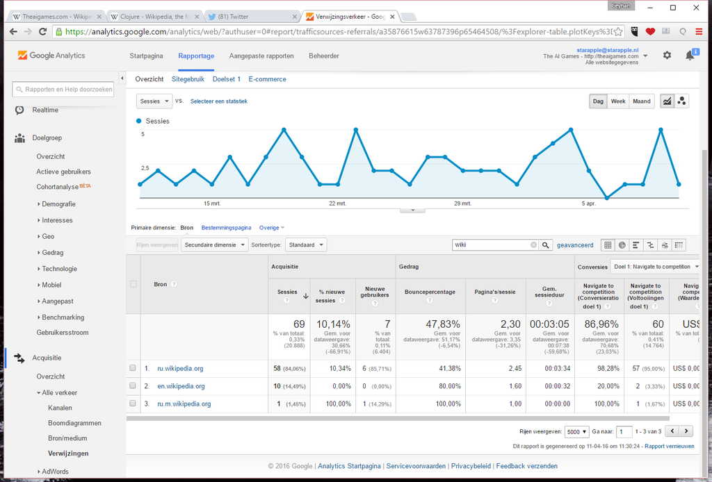 You need to track your traffic. Google Analytics is your ticket.