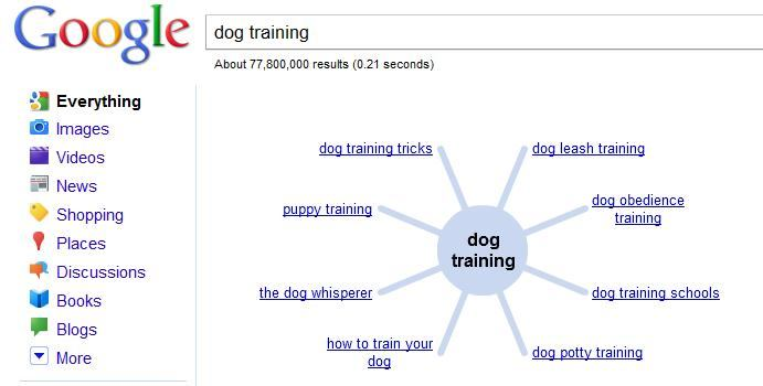 Google Dog Training Wonder Wheel Results