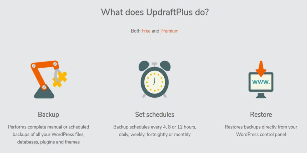 You need a backup - UpdraftPlus is THE WordPress plugin to do just that!