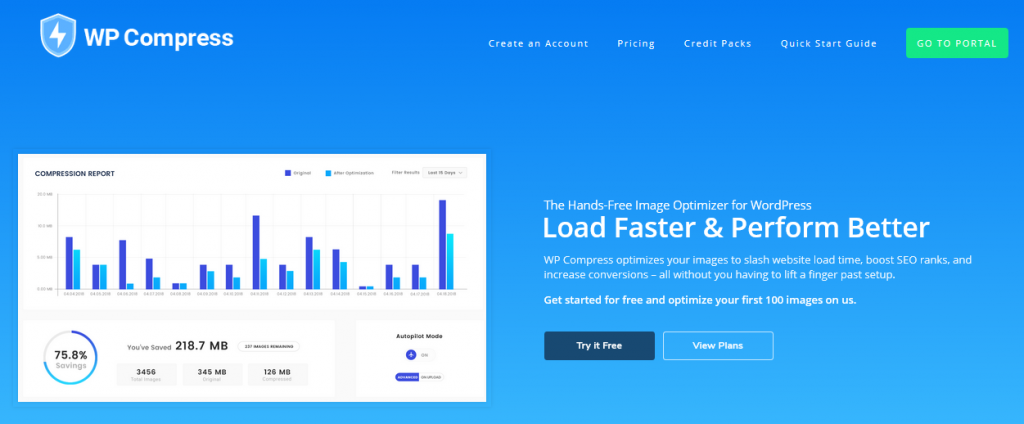 For fast page loading, you need to compress your images. WP Compress does just that.